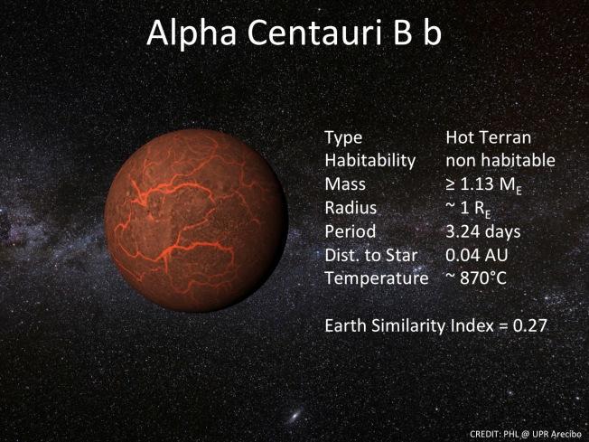 alpha_centauri_bb_info
